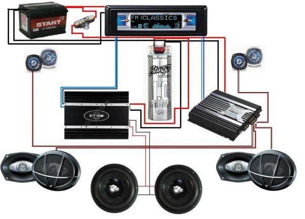 Собрать акустику в авто